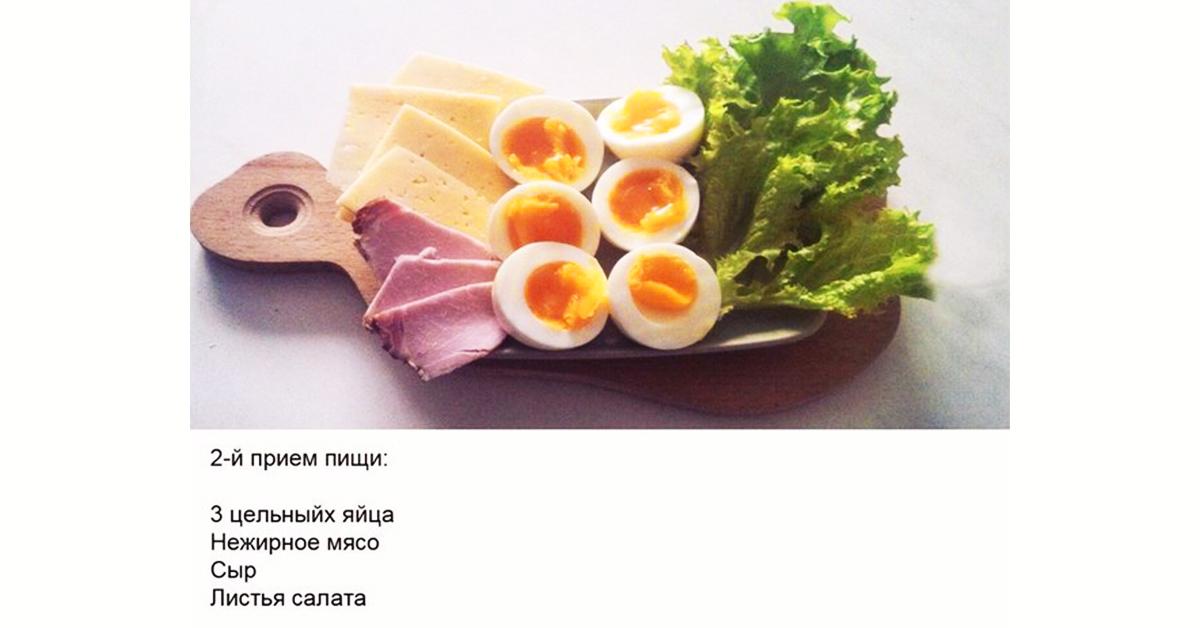 виды чая для похудения