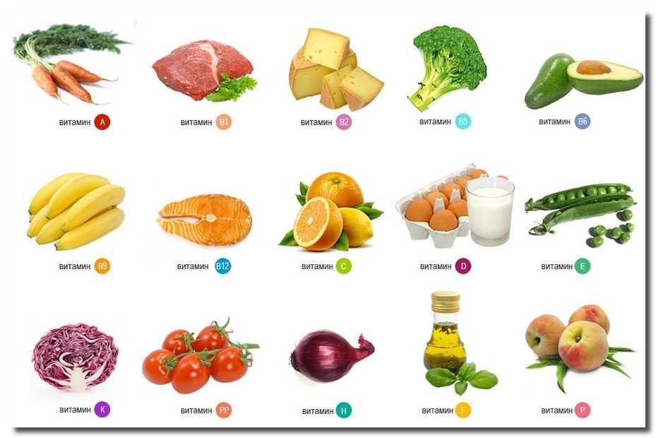 Витамины в моркови и печени