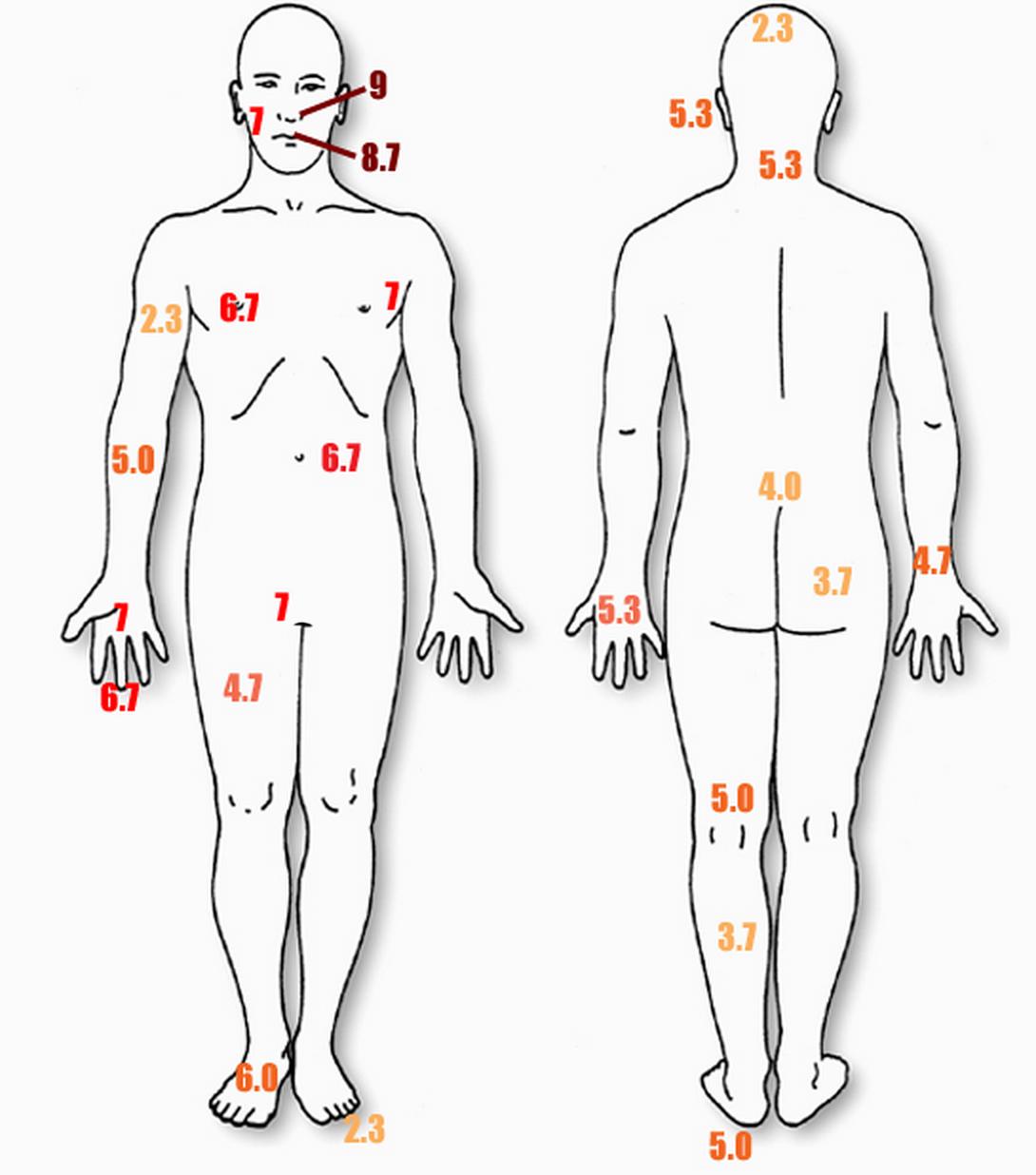 Чувствительные места на теле у женщин 3 фотография