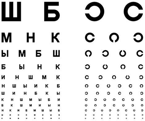 Плохое зрение можно ли заниматься боксом