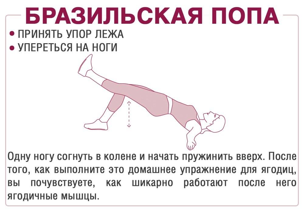 как похудеть в ногах питание