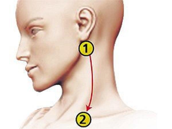 Высокое внутричерепное давление закладывает уши