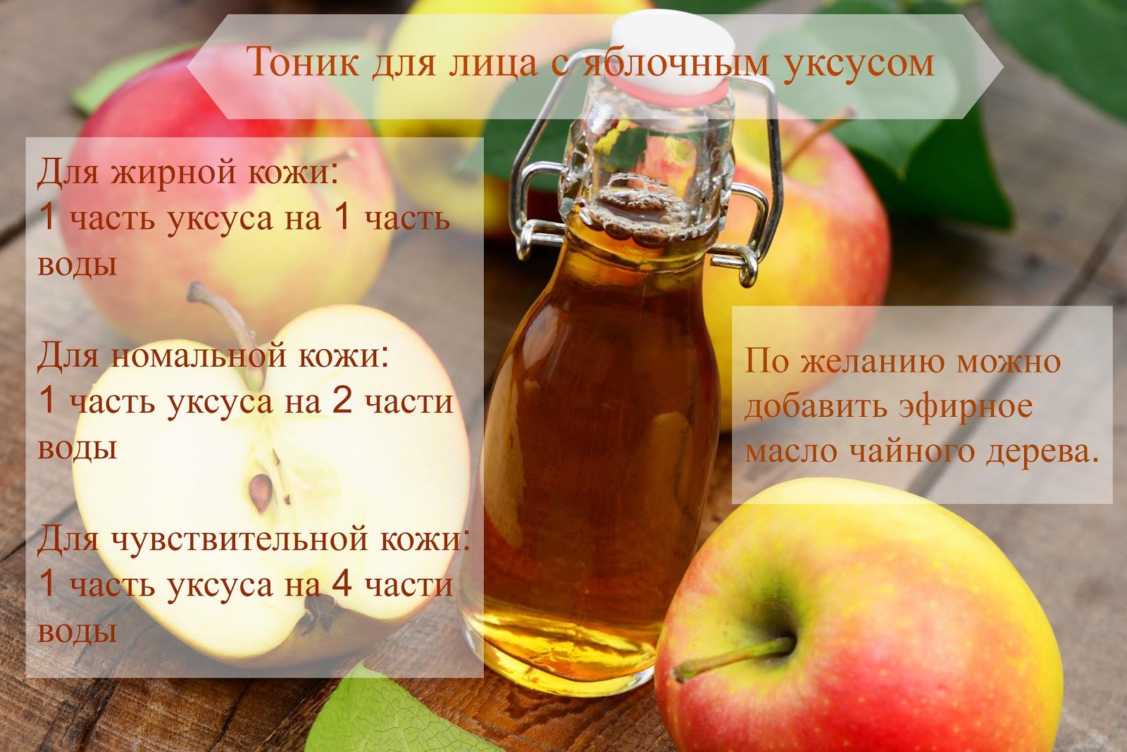 Уксусная Диета Для Похудения Рецепт.