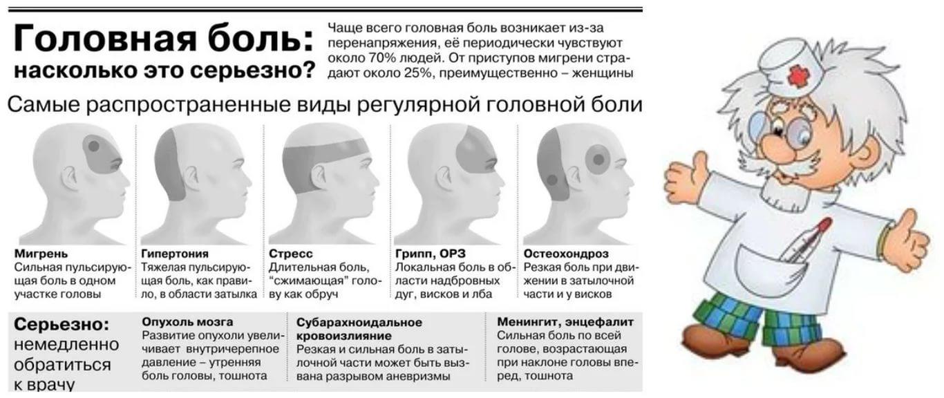 Сильные головные боли в височной области