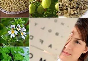 Капли с витаминами при близорукости