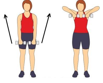 Жирові складки на спині: 5 вправ для швидкого усунення!